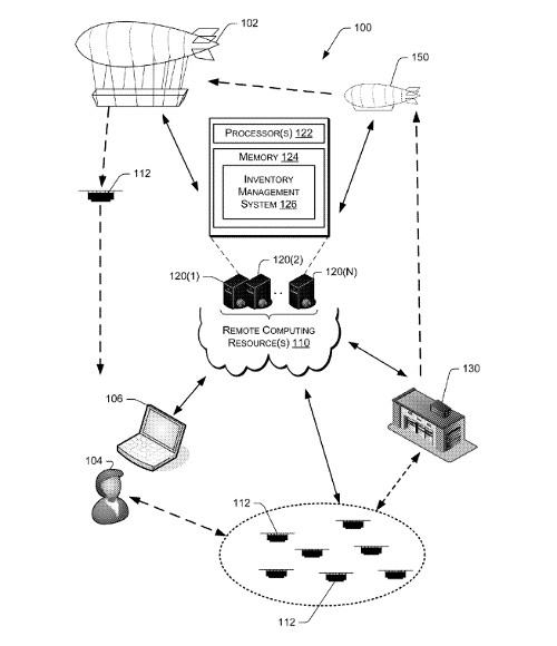 Amazon Flying Warehouse Patent detail